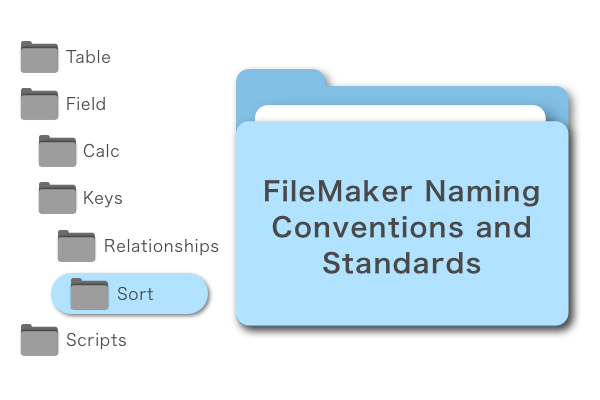 FileMaker Naming Conventions and Standards